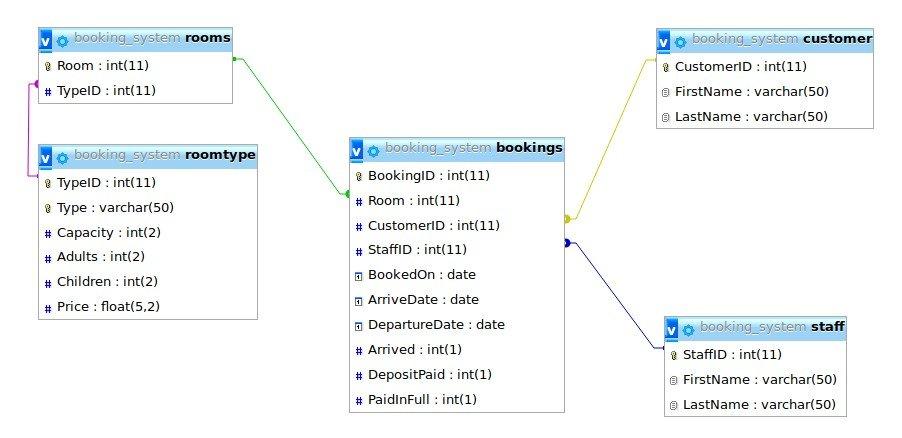 Database-Schema.jpg