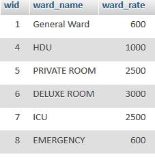 wards.PNG.41c5c692f4644cfbc0b66f814e049dc3.PNG
